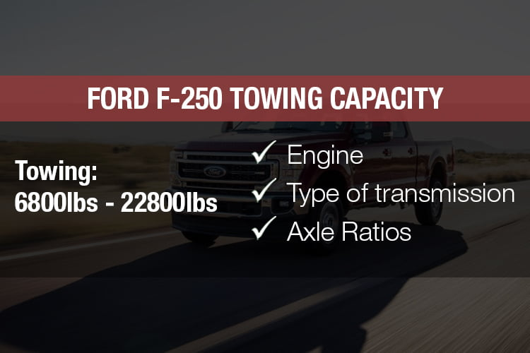 ford f250 towing capacity