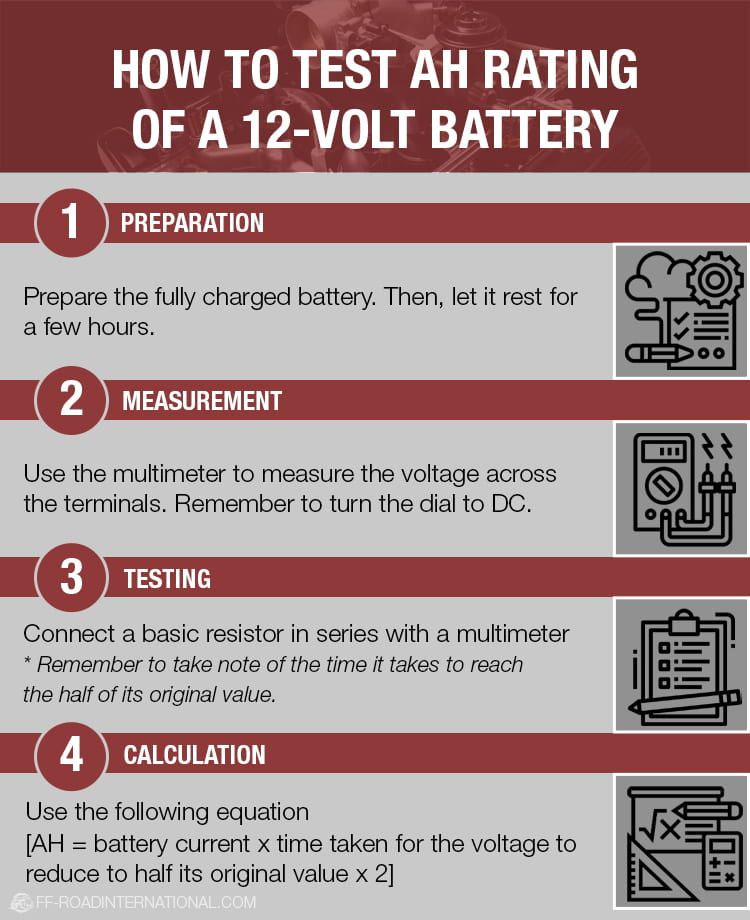 how to test AH rating of a 12-volt battery